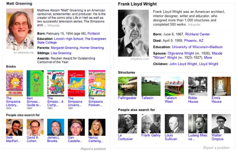 Google info panel